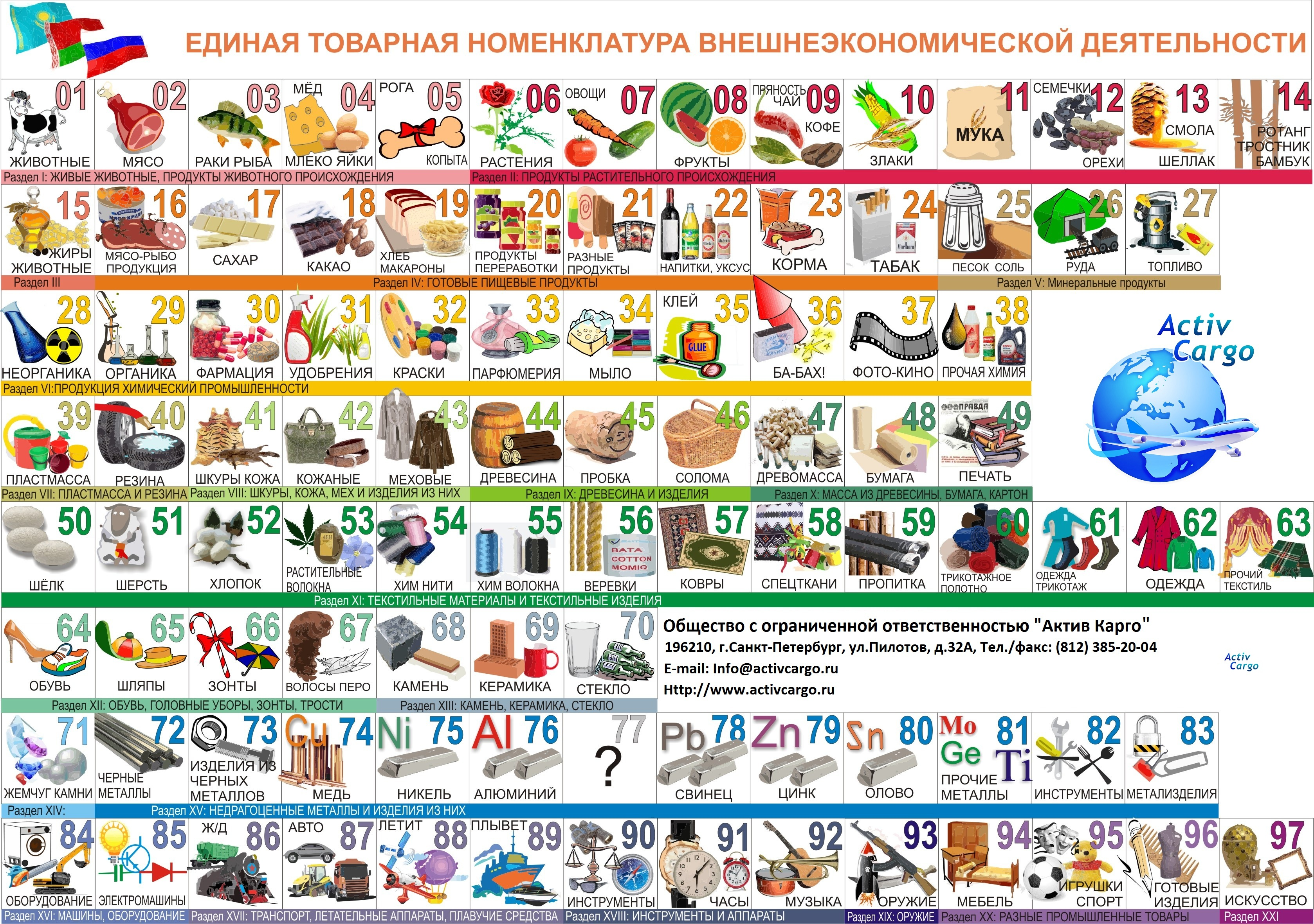 Светлана Сабанцева Код Привлекательности Скачать Бесплатно